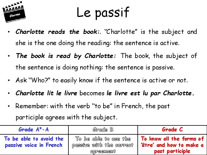 """Le passif • Charlotte reads the book: . """"Charlotte"""" is the subject and she"""