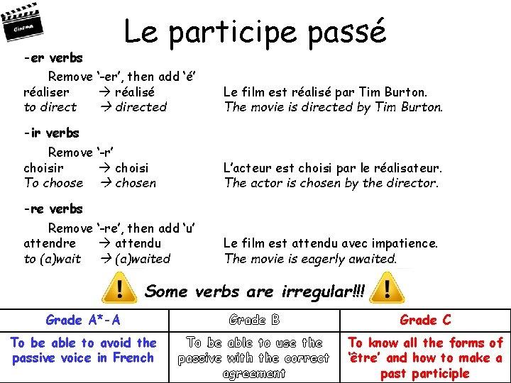-er verbs Le participe passé Remove '-er', then add 'é' réaliser réalisé to directed