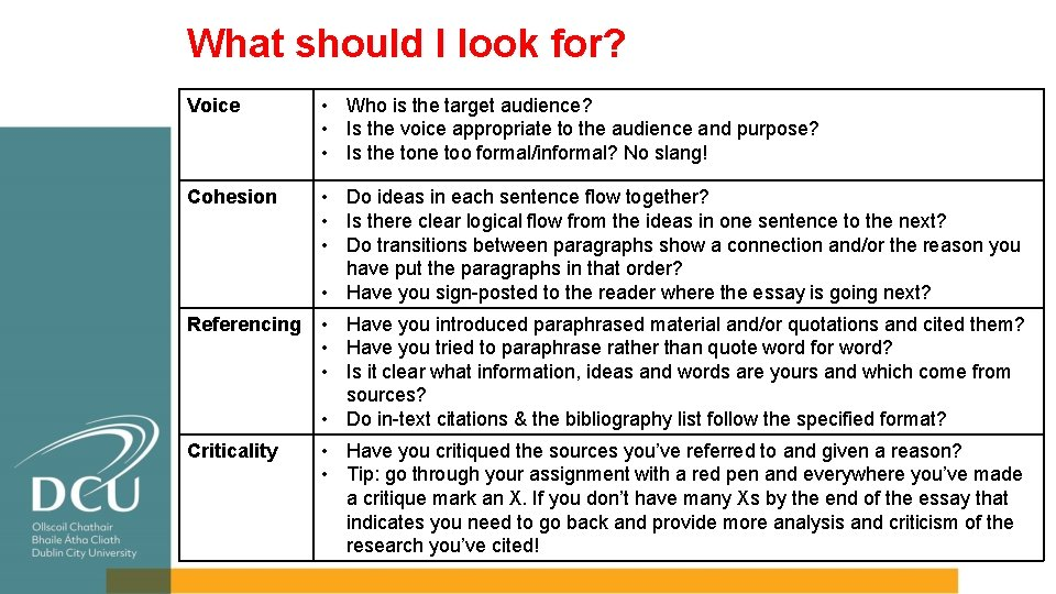 What should I look for? Voice • Who is the target audience? • Is