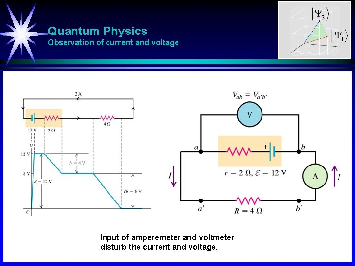 Quantum Physics Observation of current and voltage Input of amperemeter and voltmeter disturb the