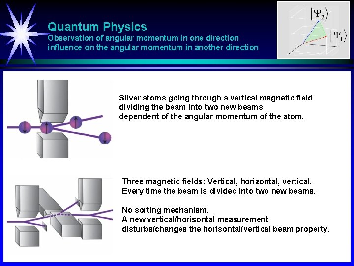 Quantum Physics Observation of angular momentum in one direction influence on the angular momentum