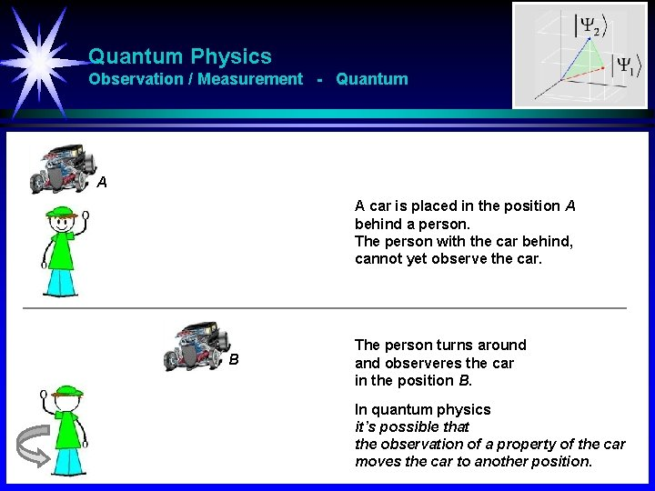 Quantum Physics Observation / Measurement - Quantum A A car is placed in the