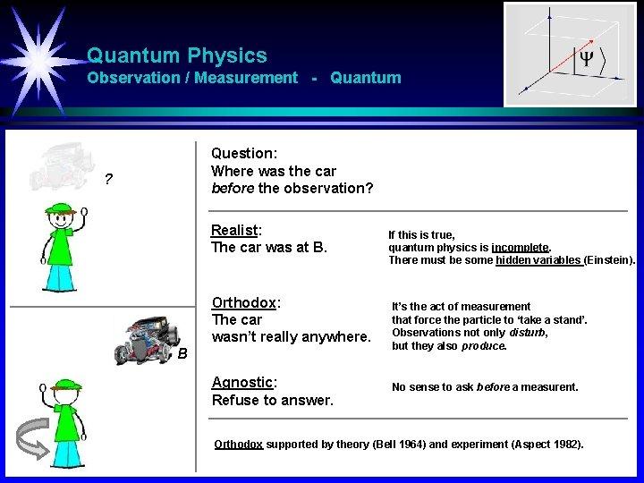 Quantum Physics Observation / Measurement - Quantum Question: Where was the car before the