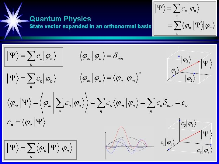 Quantum Physics State vector expanded in an orthonormal basis