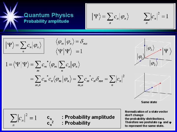 Quantum Physics Probability amplitude Same state cn cn 2 : Probability amplitude : Probability