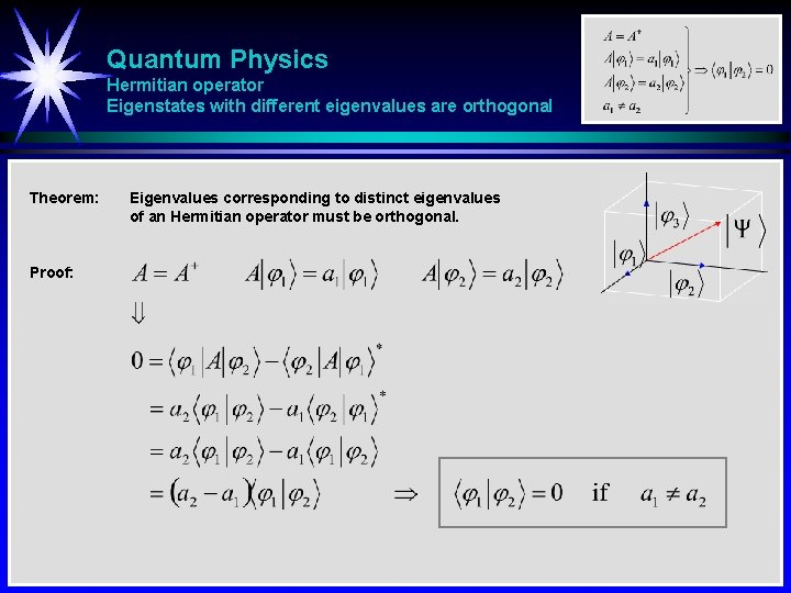 Quantum Physics Hermitian operator Eigenstates with different eigenvalues are orthogonal Theorem: Proof: Eigenvalues corresponding