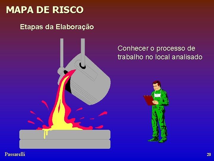 MAPA DE RISCO Etapas da Elaboração Conhecer o processo de trabalho no local analisado