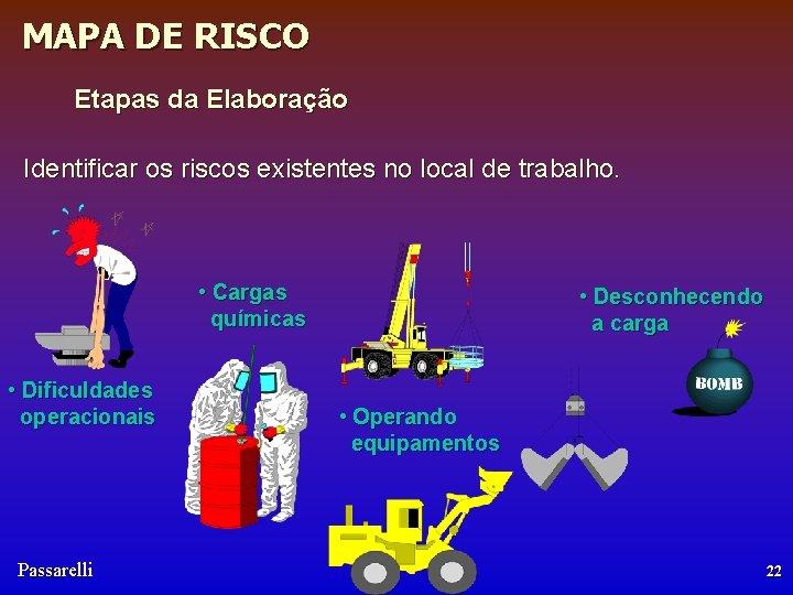 MAPA DE RISCO Etapas da Elaboração Identificar os riscos existentes no local de trabalho.