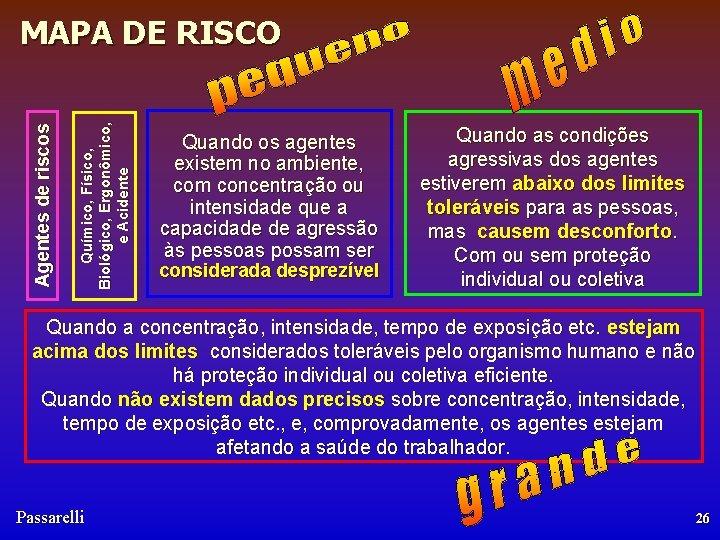 Químico, Físico, Biológico, Ergonômico, e Acidente Agentes de riscos MAPA DE RISCO Quando os