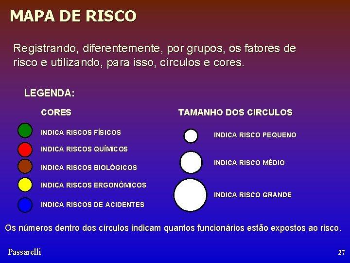 MAPA DE RISCO Registrando, diferentemente, por grupos, os fatores de risco e utilizando, para