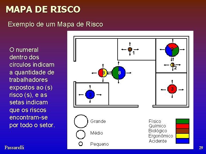 MAPA DE RISCO Exemplo de um Mapa de Risco O numeral dentro dos círculos