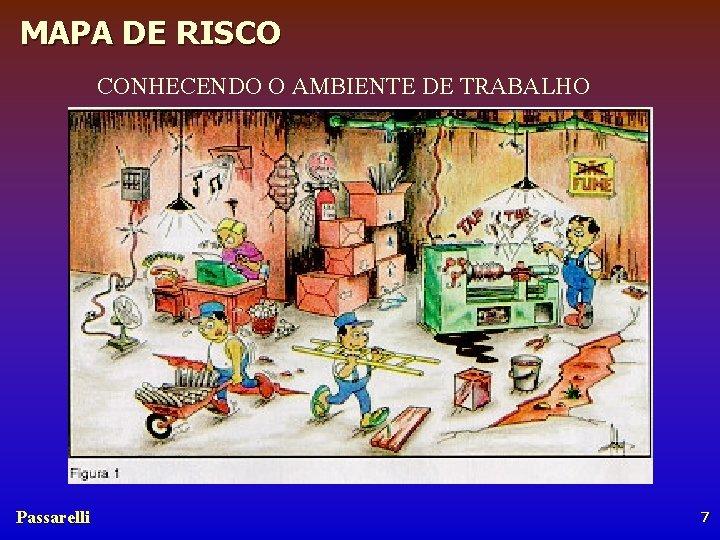 MAPA DE RISCO CONHECENDO O AMBIENTE DE TRABALHO Passarelli 7