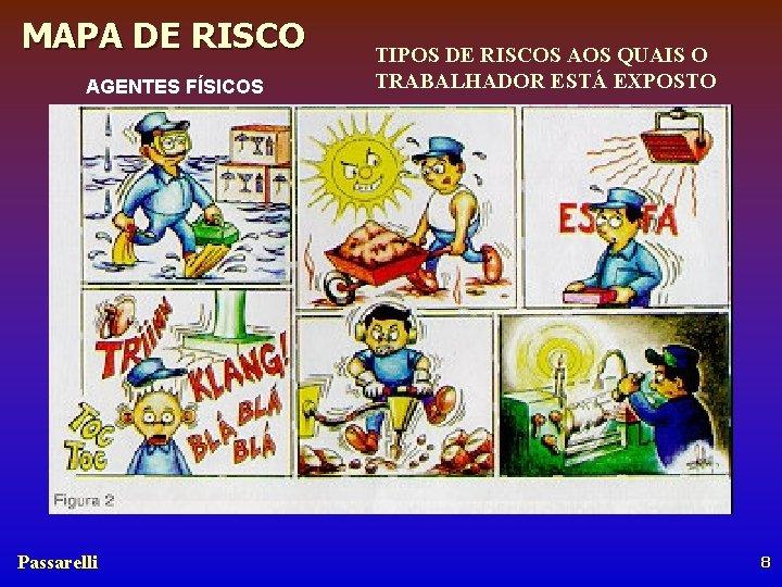 MAPA DE RISCO AGENTES FÍSICOS Passarelli TIPOS DE RISCOS AOS QUAIS O TRABALHADOR ESTÁ