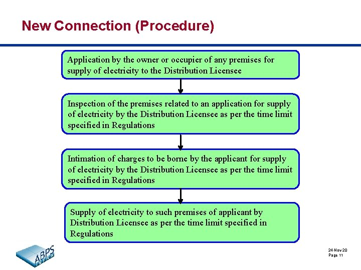 New Connection (Procedure) Application by the owner or occupier of any premises for supply