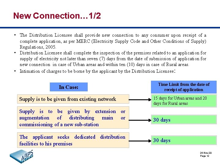 New Connection… 1/2 • The Distribution Licensee shall provide new connection to any consumer