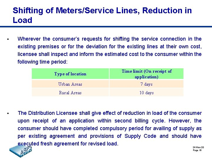 Shifting of Meters/Service Lines, Reduction in Load § § Wherever the consumer's requests for