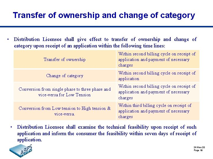 Transfer of ownership and change of category • Distribution Licensee shall give effect to