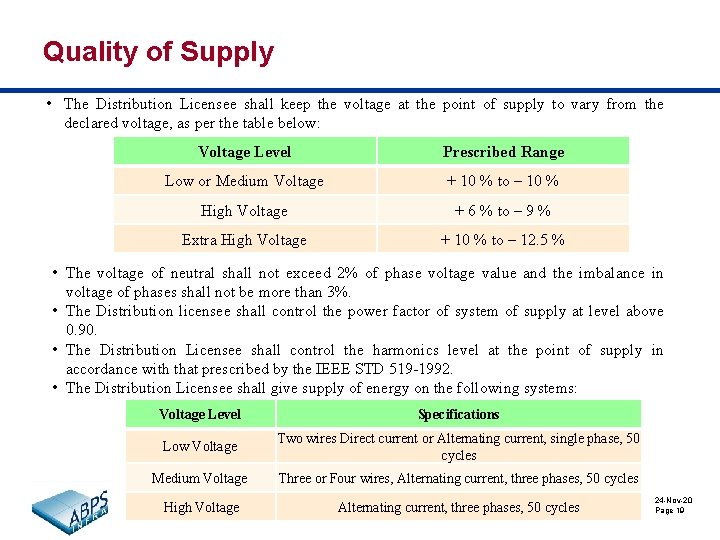 Quality of Supply • The Distribution Licensee shall keep the voltage at the point