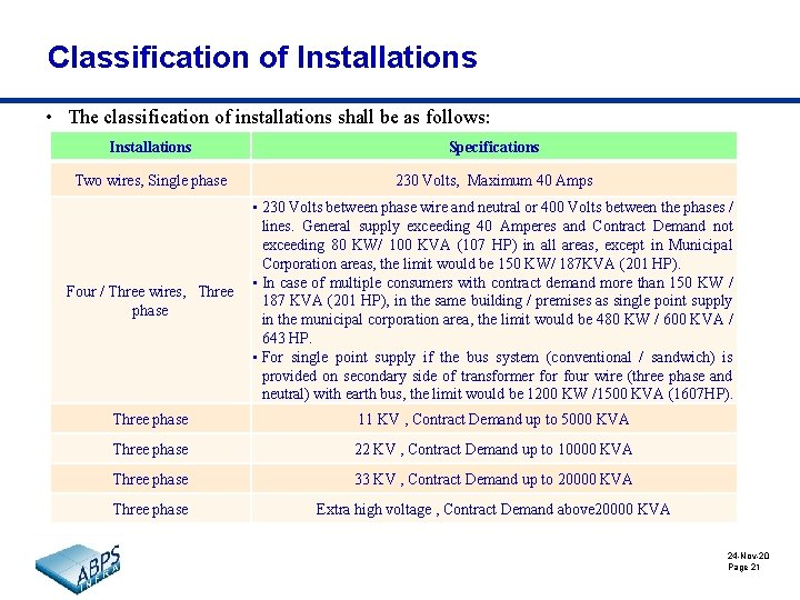 Classification of Installations • The classification of installations shall be as follows: Installations Specifications