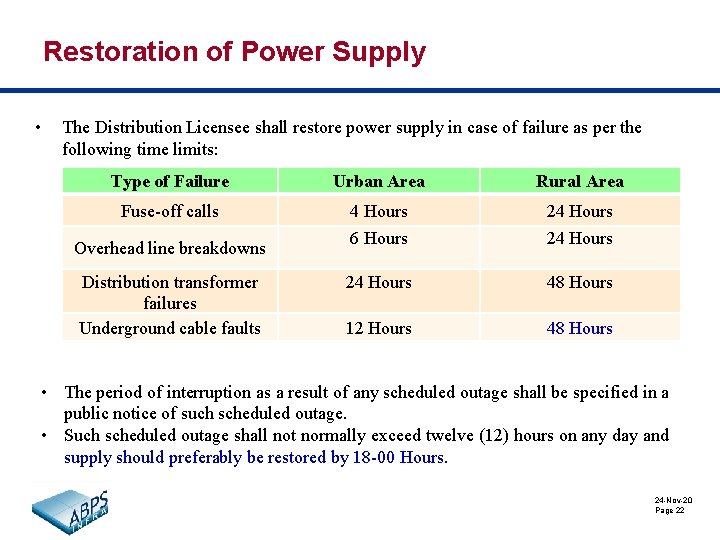 Restoration of Power Supply • The Distribution Licensee shall restore power supply in case