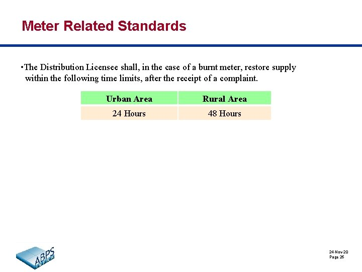 Meter Related Standards • The Distribution Licensee shall, in the case of a burnt
