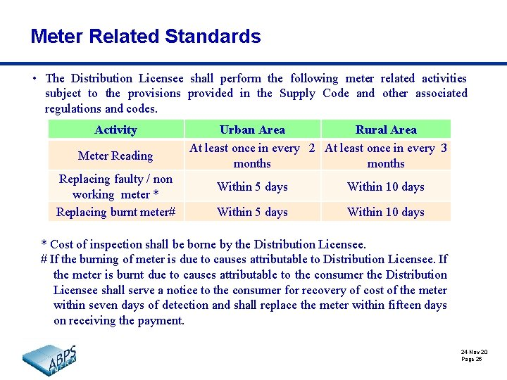 Meter Related Standards • The Distribution Licensee shall perform the following meter related activities