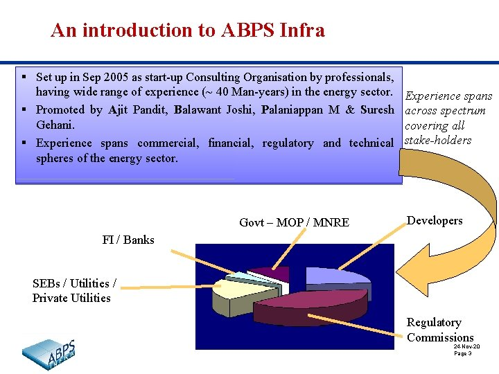 An introduction to ABPS Infra § Set up in Sep 2005 as start-up Consulting