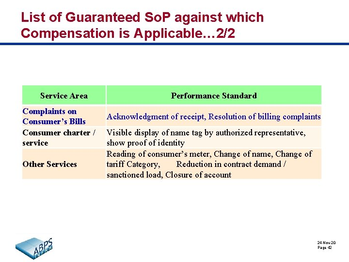 List of Guaranteed So. P against which Compensation is Applicable… 2/2 Service Area Complaints