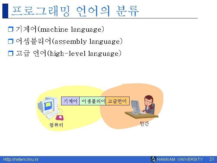프로그래밍 언어의 분류 r 기계어(machine language) r 어셈블리어(assembly language) r 고급 언어(high-level language) 기계어