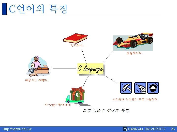 C언어의 특징 Http: //netwk. hnu. kr HANNAM UNIVERSITY 26