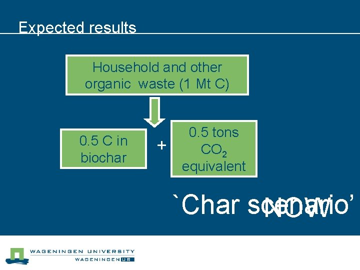 Expected results Household and other organic waste (1 Mt C) 0. 5 C in