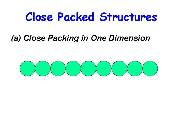 Close Packed Structures (a) Close Packing in One Dimension