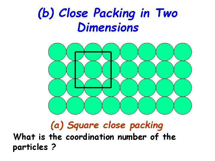 (b) Close Packing in Two Dimensions (a) Square close packing What is the coordination