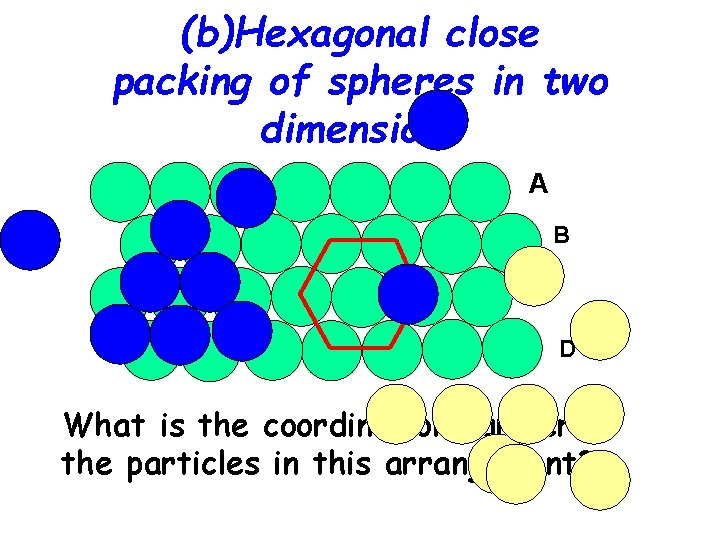 (b)Hexagonal close packing of spheres in two dimensions A B C D What is