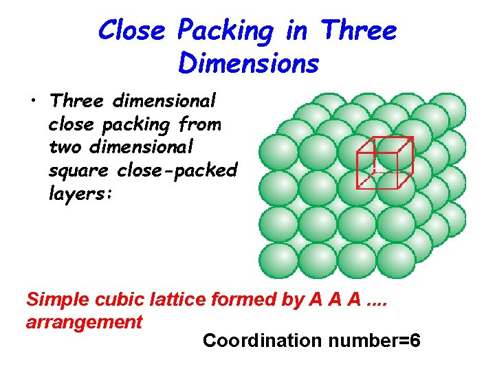 Close Packing in Three Dimensions • Three dimensional close packing from two dimensional square