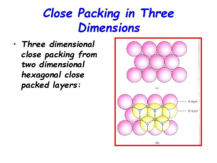 Close Packing in Three Dimensions • Three dimensional close packing from two dimensional hexagonal