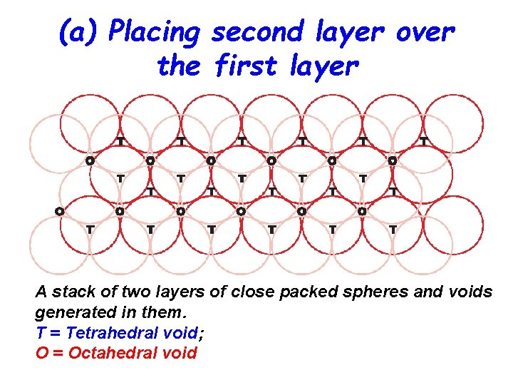 (a) Placing second layer over the first layer A stack of two layers of