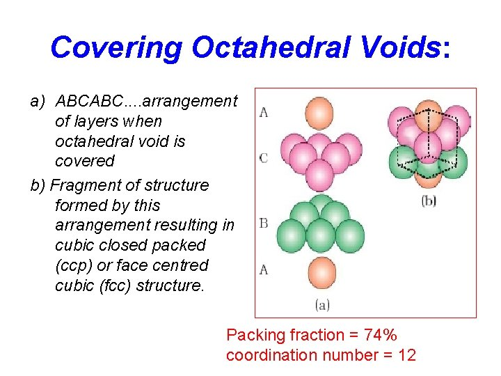 Covering Octahedral Voids: a) ABCABC. . arrangement of layers when octahedral void is covered