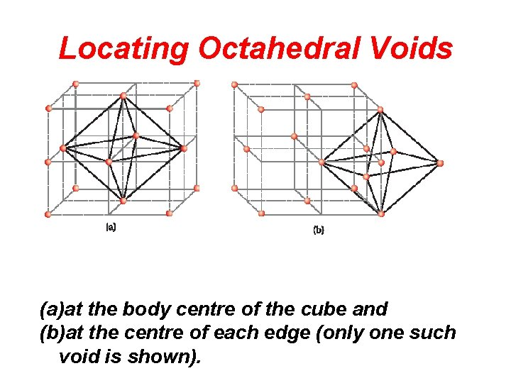 Locating Octahedral Voids (a)at the body centre of the cube and (b)at the centre