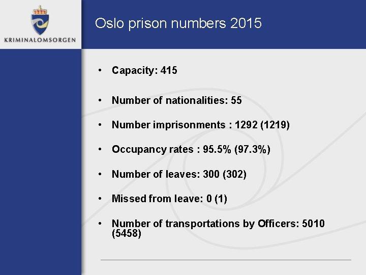 Oslo prison numbers 2015 • Capacity: 415 • Number of nationalities: 55 • Number