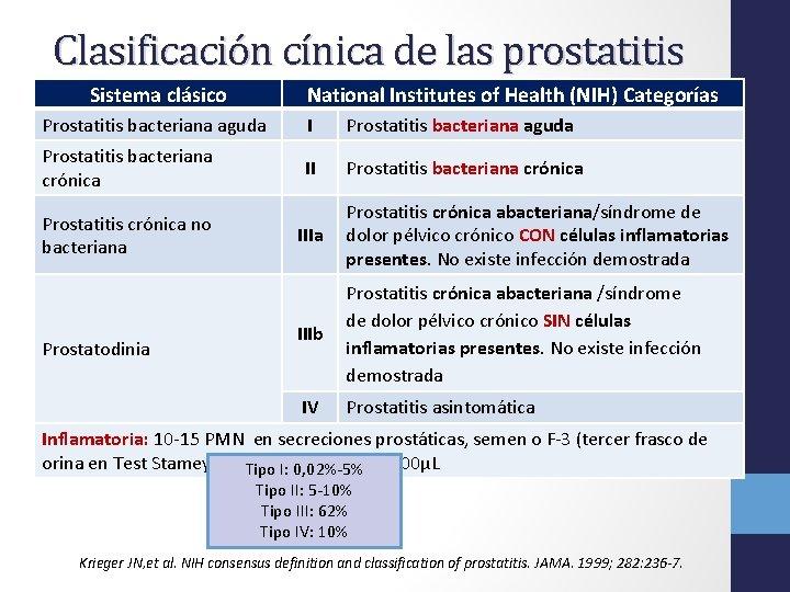 prostatitis tipo 3