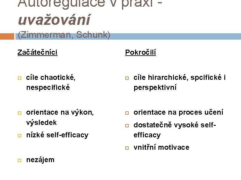 Autoregulace v praxi uvažování (Zimmerman, Schunk) Začátečníci cíle chaotické, nespecifické orientace na výkon, výsledek