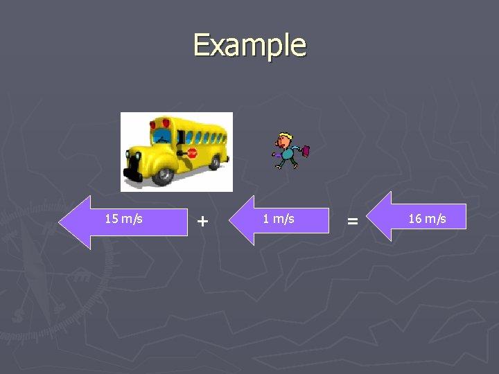 Example 15 m/s + 1 m/s = 16 m/s