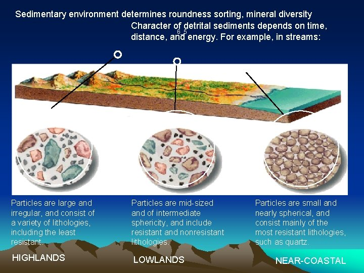 Sedimentary environment determines roundness sorting, mineral diversity Character of detrital sediments depends on time,