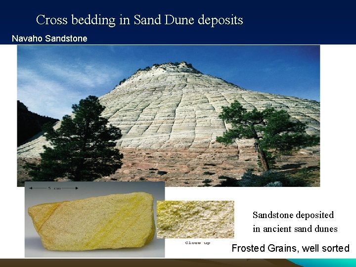 Cross bedding in Sand Dune deposits Navaho Sandstone deposited in ancient sand dunes Frosted