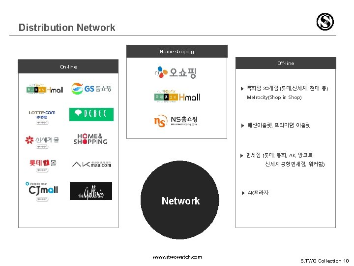 Distribution Network Home shoping Off-line On-line ▶ 백화점 20개점 (롯데, 신세계, 현대 등) Metrocity(Shop