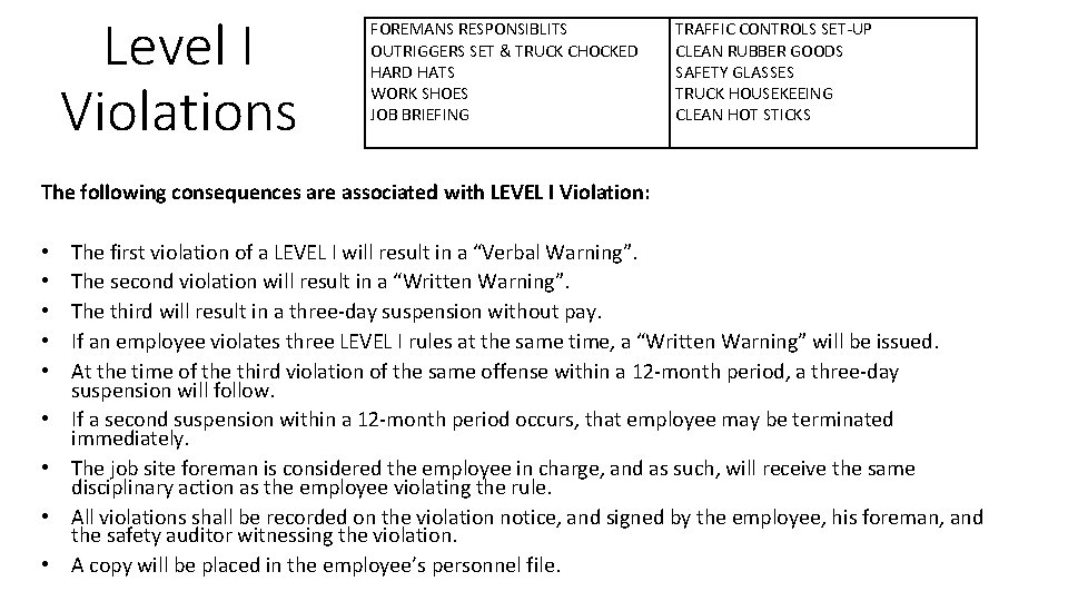 Level I Violations FOREMANS RESPONSIBLITS OUTRIGGERS SET & TRUCK CHOCKED HARD HATS WORK SHOES