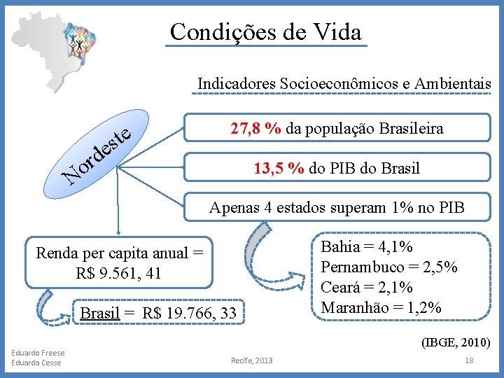 Condições de Vida Indicadores Socioeconômicos e Ambientais e d r ste 27, 8 %