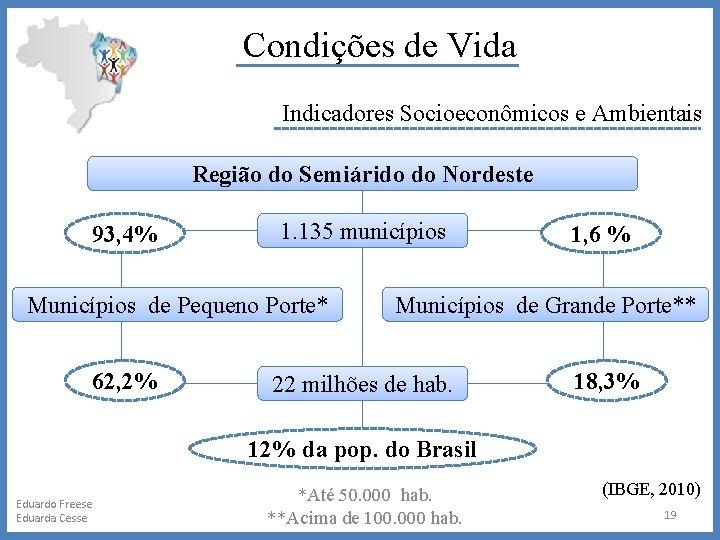 Condições de Vida Indicadores Socioeconômicos e Ambientais Região do Semiárido do Nordeste 93, 4%