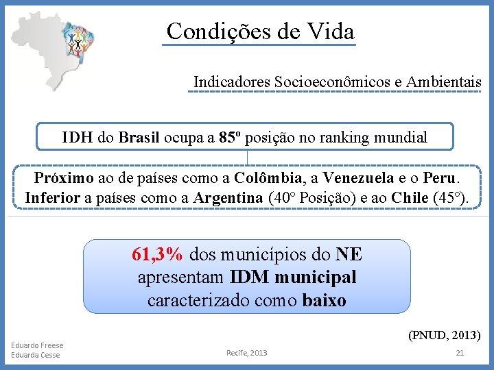 Condições de Vida Indicadores Socioeconômicos e Ambientais IDH do Brasil ocupa a 85º posição